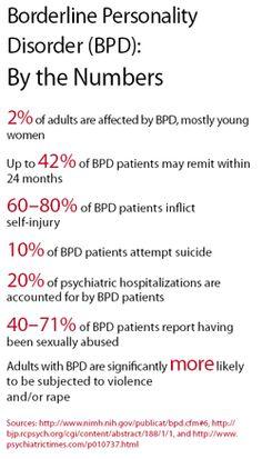 bpd facts