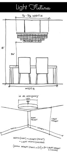 5 Measuring Tips for Decorating | light fixture sizes