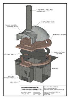 outdoor brick oven kit