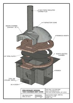 outdoor brick oven kit