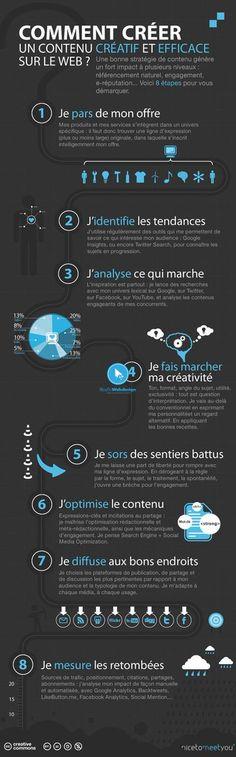 Comment créer un contenu créatif et efficace sur le web? #content #contenu #contentmarketing