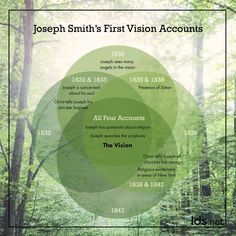Why Are There Differences Between Joseph Smith's 4 First Vision...