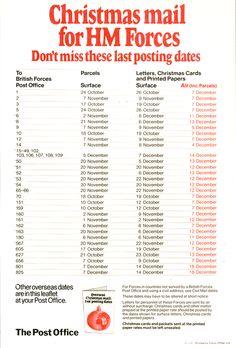 Poster advertising final posting dates, 1974. (POST 110/0079)