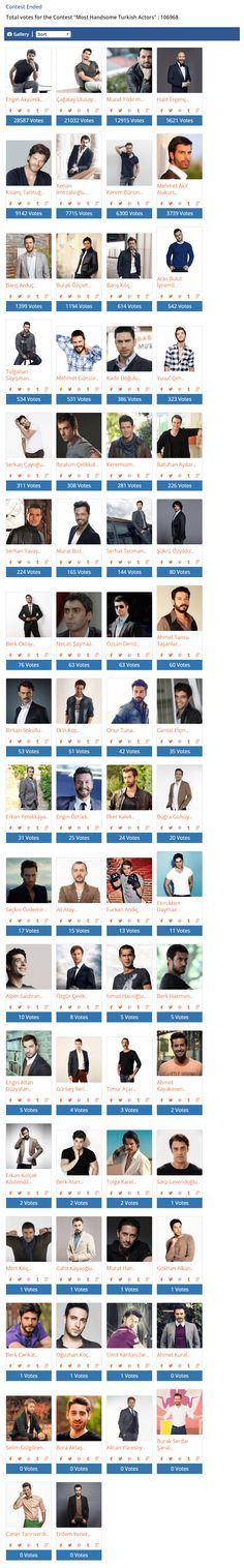 Who is Most Handsome Turkish Actors. Chooice your favorite Actor and vote. If the Turkish Actor you want to give your vote does not take place in our list, add by using Submit Entry Button or please comment I will add your Turkish Actor to our poll. Contest Start Date: 25 November 2015 Contest End D…
