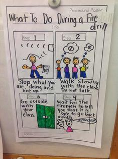 Super cute poster idea for kinders. Love!!!