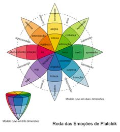 Dissertation about colour in interior