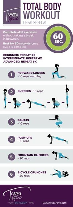 Tosca Reno's total body workout cheat sheet #1