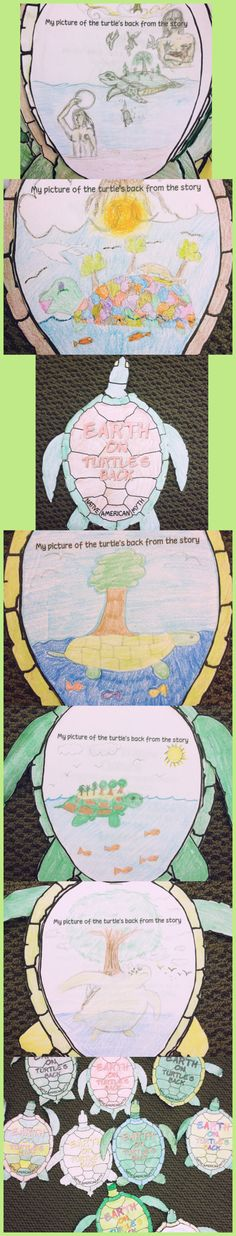 Earth on Turtles Back fall activity for Native American studies