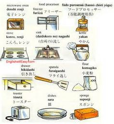 picture dictionary japanese - Bing Imágenes
