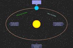 UD: La Tierra y su representación geográfica.