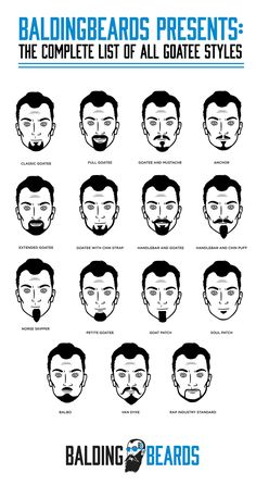 The complete list of all goatee styles.