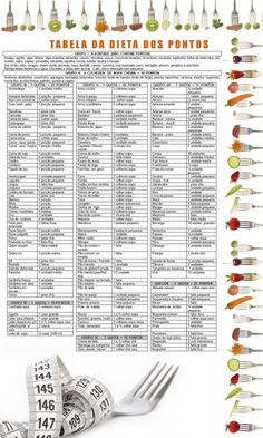 dieta-dos-pontos-tabela