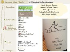 Larsson Wine Charts # 7 2011 Königsbach Riesling trocken, Christmann