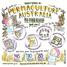 reasons to join Permaculture Australia