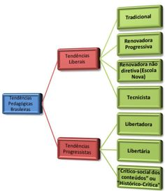 Jean Piaget, Leis, Alice, Cooperative Learning, Masters, Cooperative Learning, Index Cards, Wreaths