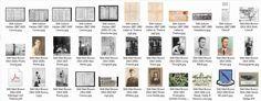 File Naming for genealogy digital files - super smart idea!