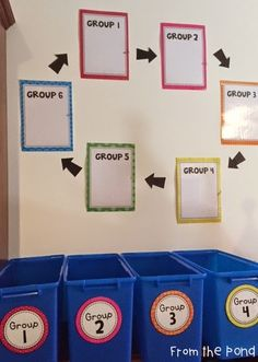 frogspot:One of the first things I do when I have my own classroom, is set up the routine of a small...