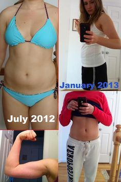 This fat loss program has helped me a lot