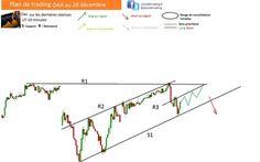 plan DAX 28 décembre | le trading CAC et DAX  en live sur www.live-traders.fr | Scoop.it