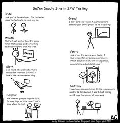 7 Deadly Sins in Software Testing ! Software Testing, Software Development, Functional Testing, Computer Humor, Tech Humor, Vote Now, Information Technology, User Experience, Just For Laughs