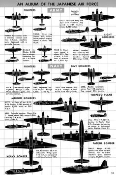 813 best wwii aircraft images on pinterest in 2018 airplanes rh pinterest com