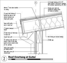 Corten Steel Cladding Details Detail Drawings