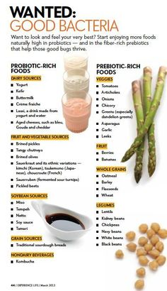 """Pay Attention to your Gut Bacteria Wanted: Good Bacteria Infographic """"Want to look and feel your very best ? Start enjoying more foods naturally high in probiotics - and in the fiber-rich prebiotics that help those good bugs thrive."""""""