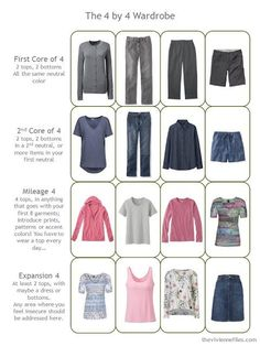 """a sixteen-piece """"Four by Four"""" casual travel or capsule wardrobe in grey and denim blue with pink accents (Mix Colors Capsule Wardrobe) Capsule Wardrobe Mom, Travel Wardrobe, Wardrobe Basics, Wardrobe Ideas, Preppy Wardrobe, Vacation Wardrobe, Professional Wardrobe, Cruise Vacation, Work Wardrobe"""