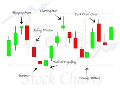 Options Price Chart
