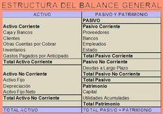 Formato de Balance General