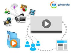Customers always look for reliable live video streaming platform with latest technology and amazing features. With Phando, we have tried to incorporate latest technology and features to engage more people with  rich content and #videostreaming. Know more about video publishing and #streaming at  http://www.phando.com/home/video-publishing-and-streaming/