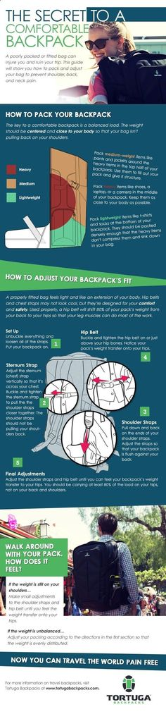 Theres nothing worse than a backpack that doesnt fit or causes pain. Heres how to properly pack your backpack. #travel #tips #backpacking