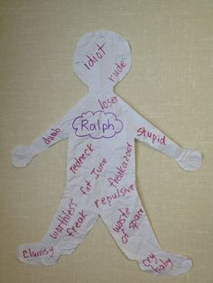 Wrinkled Ralph is an anti-bullying or name calling lesson I do with my students during a class meeting. I ask the kids to tell me put downs/names they've heard other kids say on the playground. After writing them all down, I crumble Ralph up and then try to smooth him out. He's not the same. We talk about how names stay with people and leave a lasting hurt. http://the-teacher-next-door.blogspot.com/