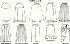 Different Skirt Styles Chart   eBay