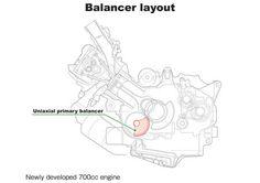 2012-honda-nc700x-engine-balancer-layout-diagram