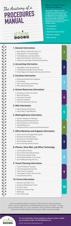 Business Management, Business Planning, Business Tips, Office Management, Administrative Professional, Administrative Assistant, Office Administration, Work Train, Entrepreneur
