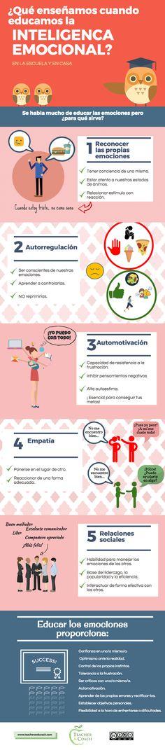 Embarazo de riesgo e inteligencia emocional  #inteligenciaemocional #emociones #emocions #goleman #educación #educació