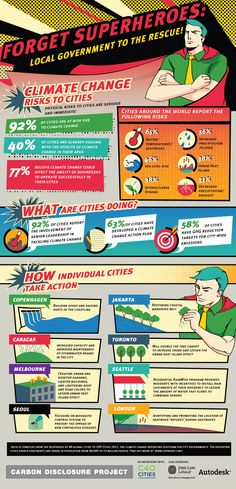In 2011, C40 and the Carbon Disclosure Project released a report that collected climate change data from 48 cities around the world. The infographic takes this data and visually demonstrates the actions taken by local governments to ensure that cities remain safe places to live and do business despite the effects of climate change.