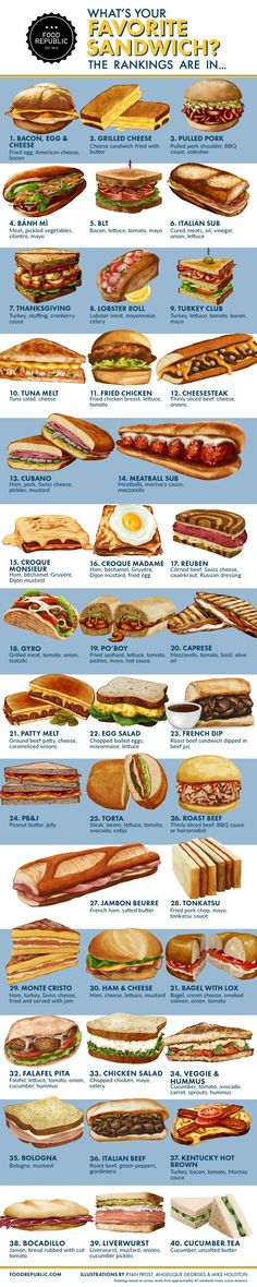 Frugal Food Items - How To Prepare Dinner And Luxuriate In Delightful Meals Without Having Shelling Out A Fortune What's Your Favorite Sandwich? Great Recipes, Favorite Recipes, I Foods, Love Food, Food To Make, Food Porn, Food And Drink, Cooking Recipes, Yummy Food