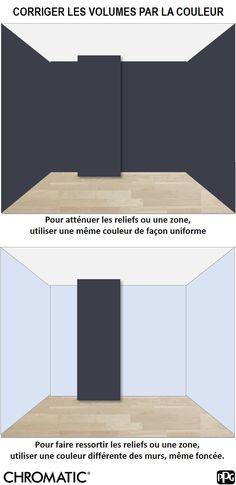 Il Est Possible De Modifier La Perception Dun Espace Grâce à La - Truc pour peinturer un plafond