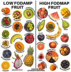 """""""Knowledge is knowing tomato is a fruit. Wisdom is knowing not to put it in a fruit salad"""" - Brian O'Driscoll. Here are some low FODMAP… Fodmap Food Chart, Fodmap Food List, Ibs Fodmap, Fodmap Recipes, Fodmap Foods, Fodmap Elimination Diet, Alkaline Recipes, Diet Recipes, Vegetarian Recipes"""