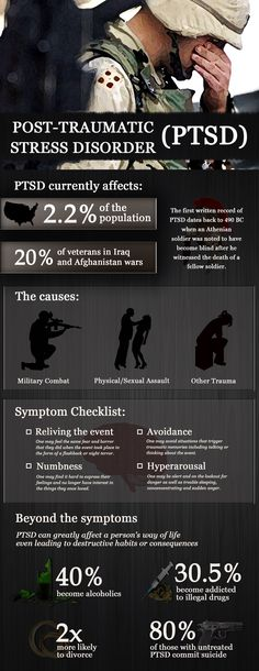 Infographic on PTSD and its affects (1 of 2)  #fightforfreedom #ptsd #veterans