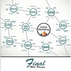The essential online marketing graph! Follow these techniques to improve your exposure online!  See more on our website at https://FinalWebDesign.com/Internet-Marketing or call is (888) 673-7779  #SEO #InternetMarketing #OnlineMarketing #Marketing #WebDesign #WebDevelopment #Media #SEM #InboundMarketing #Affiliate #AffiliateMarketing #FinalWebDesign #WebMarketing #EmailMarketing