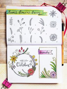Doodles. Doodler, Doodling, tutorial, anleitung, Sketchbook, Sketchnotes, visual vocabulary, visuelles wörterbuch, scribble, Sketch, Inspiration, Idea, Ideen, How to draw, step by step, schritt für schritt, malen, kids, kinder, zeichnen, floral frames,