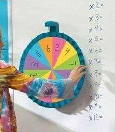 Una entretenida manera de aprender las tablas de multiplicar: