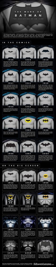 The Mark of Batman: The evolution of Batman's Bat-emblems over the years.: