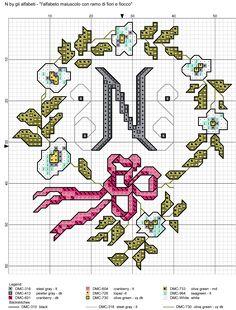 alfabeto maiuscolo con ramo di fiori e fiocco N