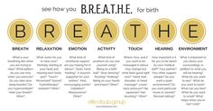 Elite Doula describes how you can just B.R.E.A.T.H.E. for birth.