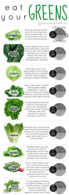 Your Basic Guide to Green Veggies (Infographic) #vegan #veganhealth