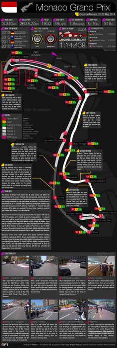 ♠ Grand Prix Guide - 2014 Monaco Grand Prix #F1 #Infographic #Data